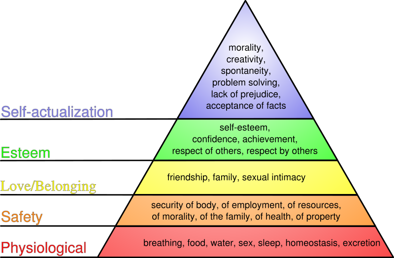 maslow - Source: Cbc.ca